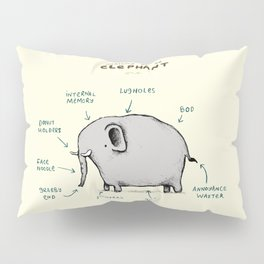 Anatomy of an Elephant Pillow Sham