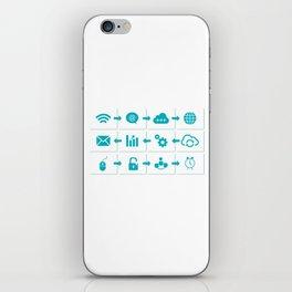 Internet Of Things iPhone Skin