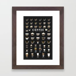 Coffee Types Chart Framed Art Print