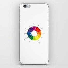 A Visual Study of Sherlock iPhone Skin