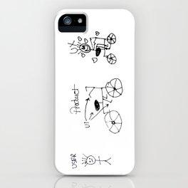 UX/UI Bike Sketch - User Experience Rocks iPhone Case