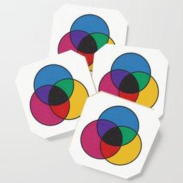 Matthew Luckiesh: The Subtractive Method of Mixing Colors (1921), re-make, interpretation Coaster