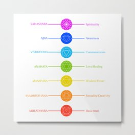 Chakra symbols with respective colors and what they stand for- Spiritual gifts Metal Print