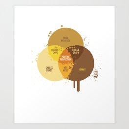 poutine venn diagram Art Print
