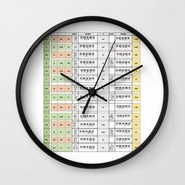 Chords TAB Guitar piano Wall Clock
