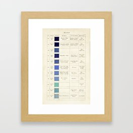 """Blues by Patrick Syme from """"Werner's Nomenclature of Colours"""" (1821) Framed Art Print"""