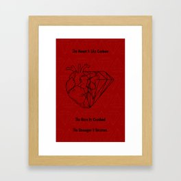 Heart Carbon Framed Art Print