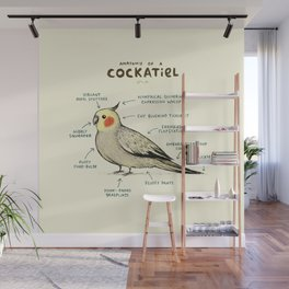 Anatomy of a Cockatiel Wall Mural