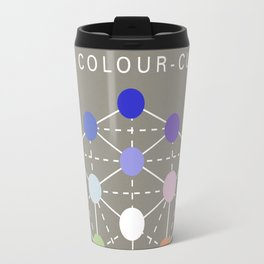 Illustration from the Manual of the science of colour by W. Benson, 1871, Remake (interpretation) Travel Mug