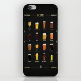 Beer Guide iPhone Skin
