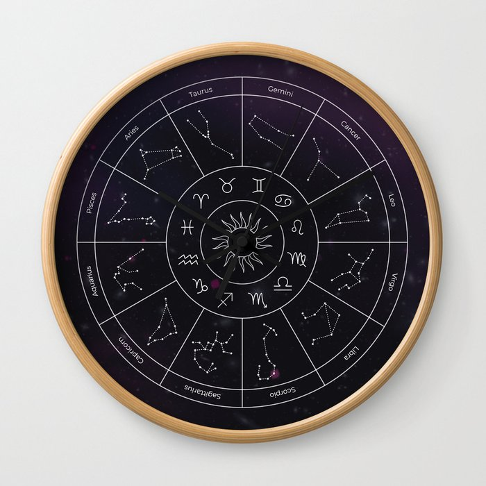 Zodiac Map Wall Clock