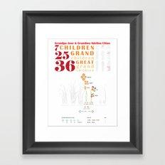 Family Genealogy Framed Art Print