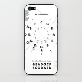 The Circle of Fifths iPhone Skin