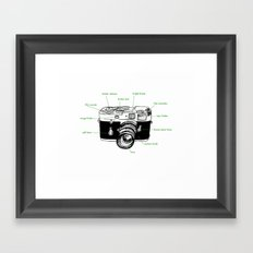 leica diagram Framed Art Print