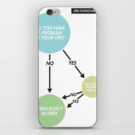 Zen Flowchart iPhone & iPod Skin
