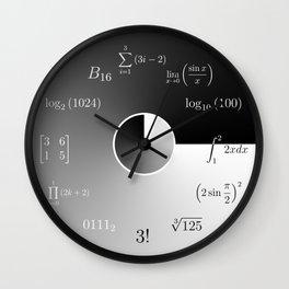 MATH EQUATION AND NOTATIONS Wall Clock