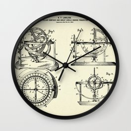 Stellar Compass and Great Circle Course Projector-1902 Wall Clock