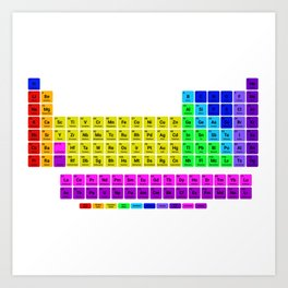 Periodic table of element Art Print