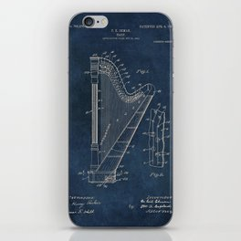 Ekman  Harp  patent art iPhone Skin