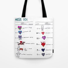 chinese 101 Tote Bag