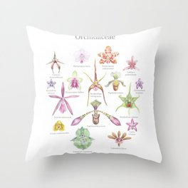 Selection of Orchid Species  Throw Pillow