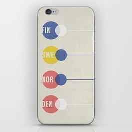The Scando iPhone Skin