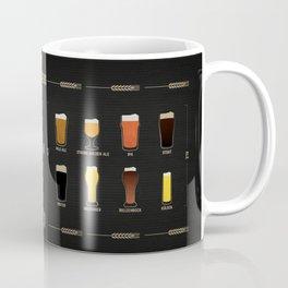 Beer Guide Coffee Mug
