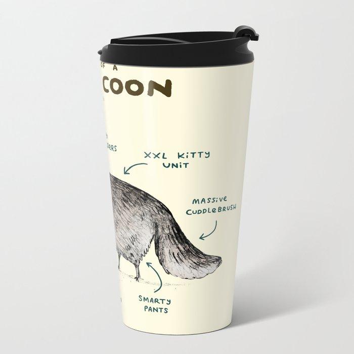 Anatomy of a Maine Coon Metal Travel Mug