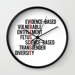 Donald Trump's seven banned words CDC: I RESIST 7 evidence-based vulnerable entitlement fetus Wall Clock