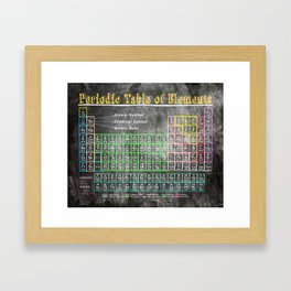 Old School Periodic Table Of Elements - Chalkboard Style Framed Art Print