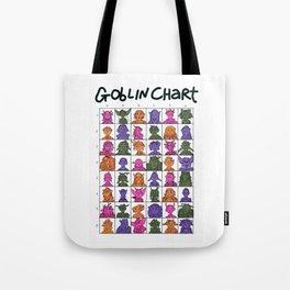 Goblin Chart Tote Bag