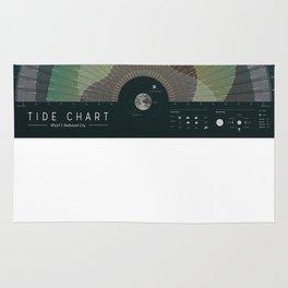 RWC Tide Chart Rug