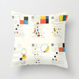 Euclidean joy Throw Pillow