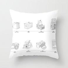 Evolution of Cameras Throw Pillow