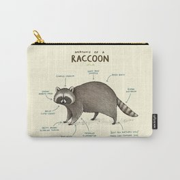 Anatomy of a Raccoon Carry-All Pouch