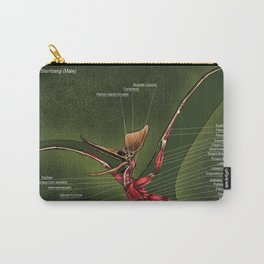 Male Pteranodon Sternbergi Muscles Carry-All Pouch