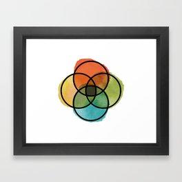 Ikigai Watercolor Framed Art Print