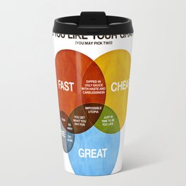 How Would You Like Your Graphic Design? Travel Mug