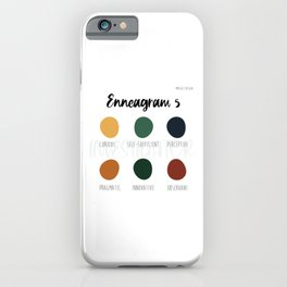 Enneagram 5 iPhone Case