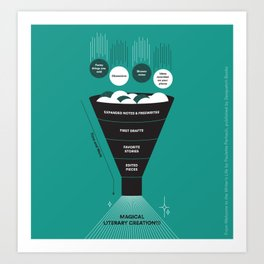The Literary Factory Art Print