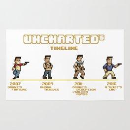 uncharted's timeline Rug