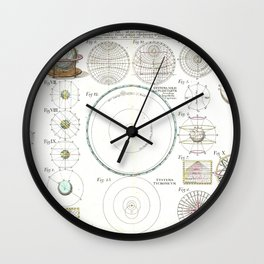 Homann Heirs Solar System Astronomical Chart Wall Clock