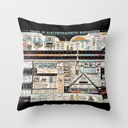 Vintage Electromagnetic Chart Throw Pillow