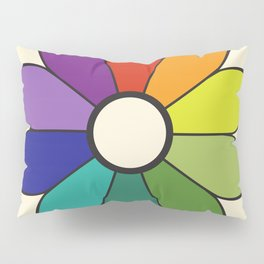 James Ward's Chromatic Circle 1903 (no background; interpretation) Pillow Sham