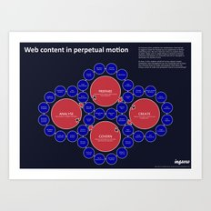 Web content in perpetual motion Art Print