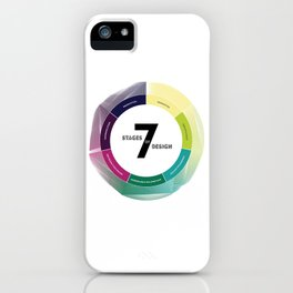 7 Stages of Design iPhone Case