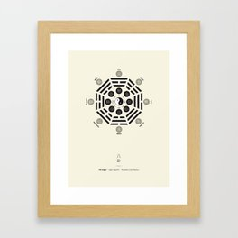 Bagua Poster With Eight Trigrams Framed Art Print
