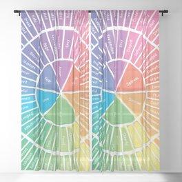 Emotion Wheel Sheer Curtain
