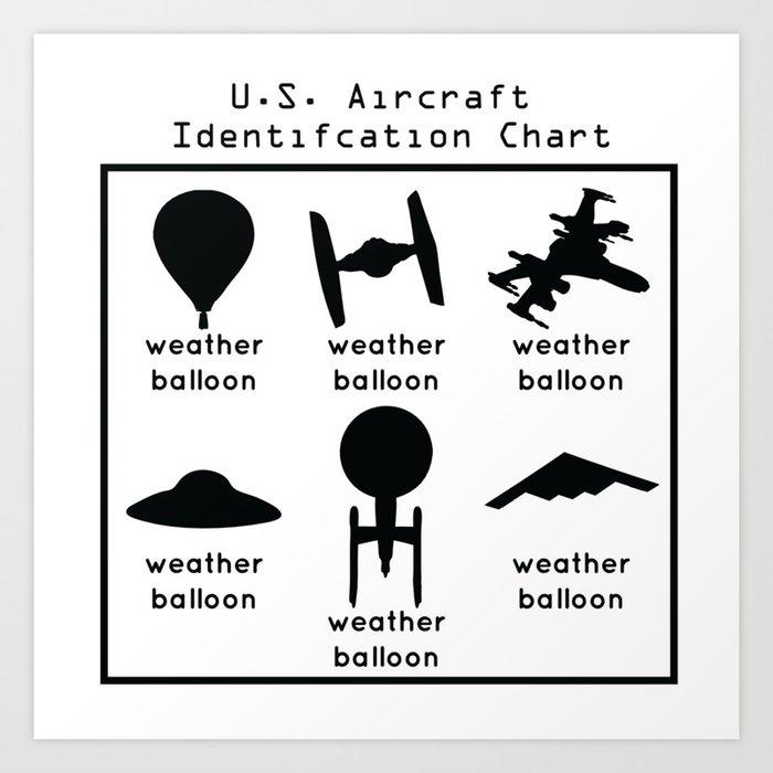air force aircraft identification chart subaru coffee