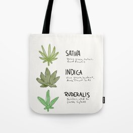 Types of Cannabis Tote Bag